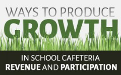 produce-growth-article-image